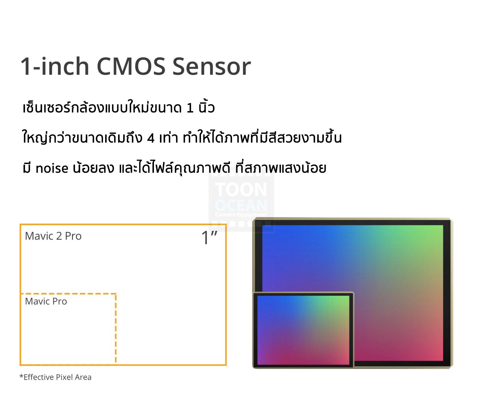 ขนาด sensor dji mavic 2